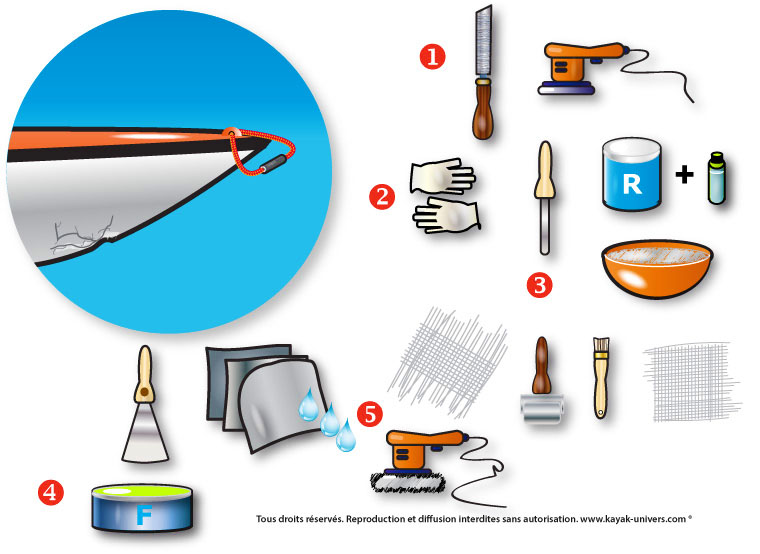comment reparer kayak polyester
